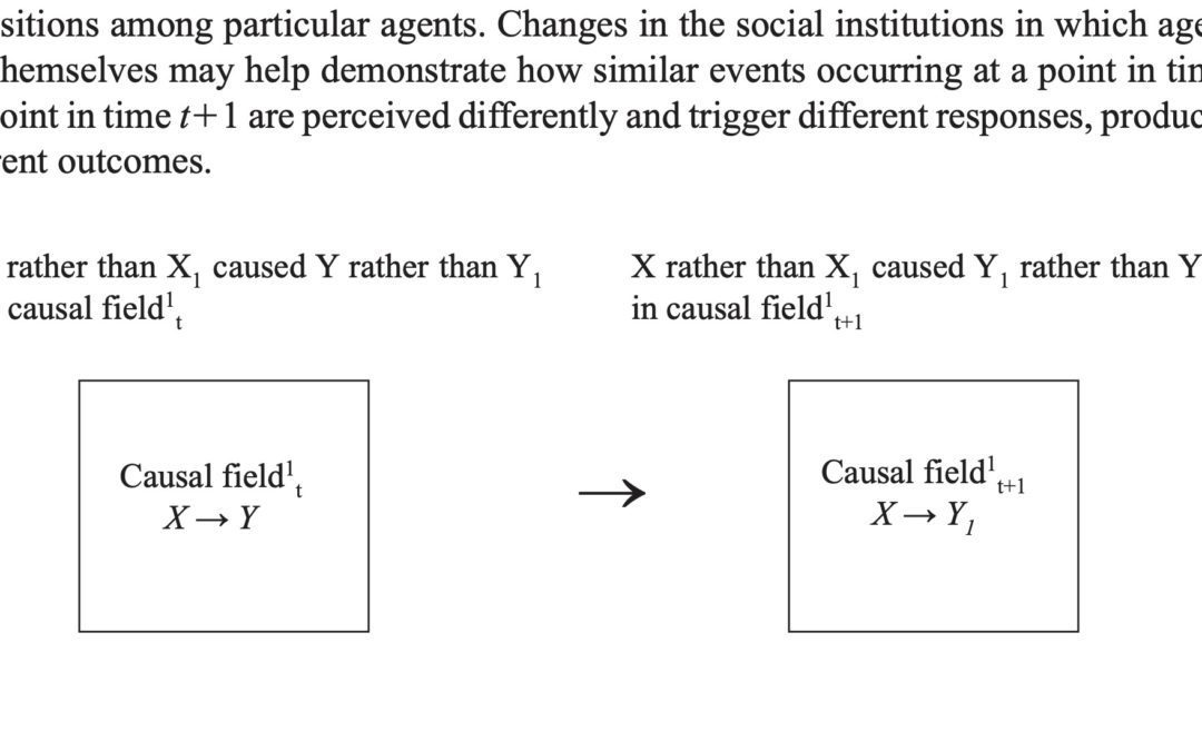 """6+1 Questions about """"Rethinking causal explanation in interpretive international studies"""""""